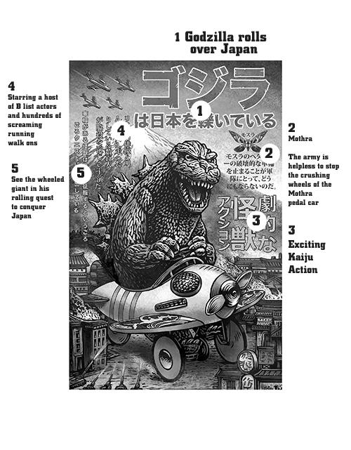 GodzillaPedalCarTextKey500